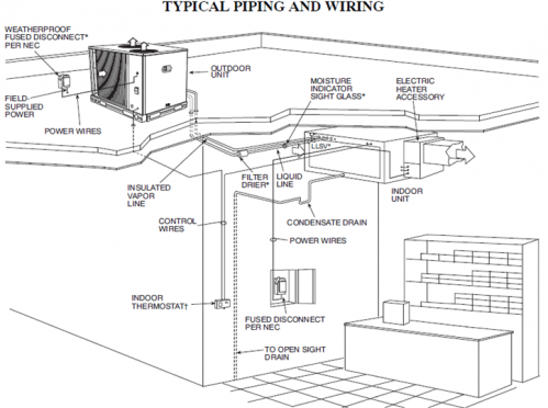 commercial wiring with Heat Dissipation on How To Rewire A 3 Phase Motor For Low Voltage 230v furthermore Post heavy Duty 7 Pin Trailer Wiring Diagrams 536493 moreover Typical Boiler Wiring Diagram moreover 161059254932 besides Fastrak Mower Deck Diagram.