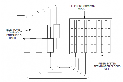 Block Diagram Of Telephone System – The Wiring Diagram ...